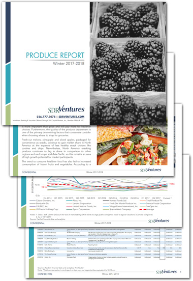 Produce Industry Report